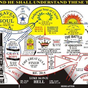 Chart Tehillim (Psalms) Heavens Poetry