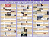 Chart: Archaeology & the Bible: New Testament (Laminated)