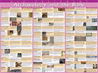 Chart: Archaeology & the Bible: Old Testament (Laminated)
