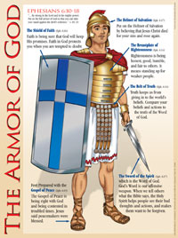 Chart: Armor of God, The (Laminated)