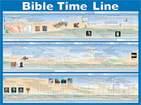 Chart: Bible Time Line (Laminated)