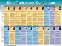 Chart: Bible Translations Comparison (Laminated)