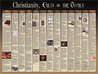 Chart: Christianity, Cults & Occult (Laminated)