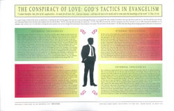 Chart Conspiracy of Love Gods Tactics in Evangelism