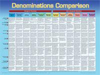 Chart: Denomination Comparison LAMINATED