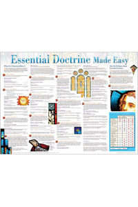 Chart: Essential Doctrine Made Easy Laminated