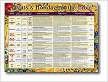 Chart: Feasts & Holidays of the Bible, The (Laminated)