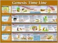 Chart: Genesis Time Line (Laminated)