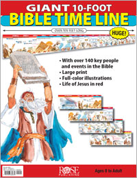 Chart: Classroom Giant 10 Foot Bible Time Line