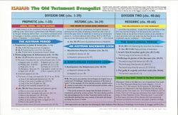 Chart Isaiah: Old Testament Evangelist