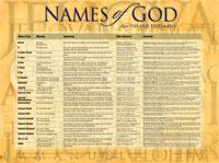 Chart: Names of God (Laminated)