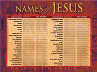 Chart: Names of Jesus, The (Laminated)