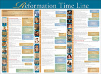 Chart: Reformation Time Line (Laminated)