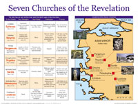 Chart: Seven Churches of the Revelation, The (Laminated)