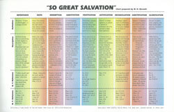 Chart So Great Salvation