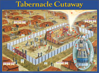 Chart: Tabernacle Cut Away (Laminated)