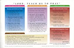 Chart Teach Us to Pray