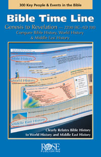 Pamphlet: Bible Time Line