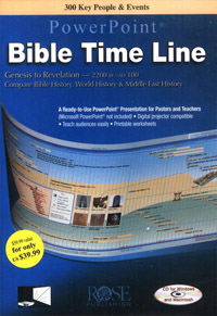 PowerPoint: Bible Time Line